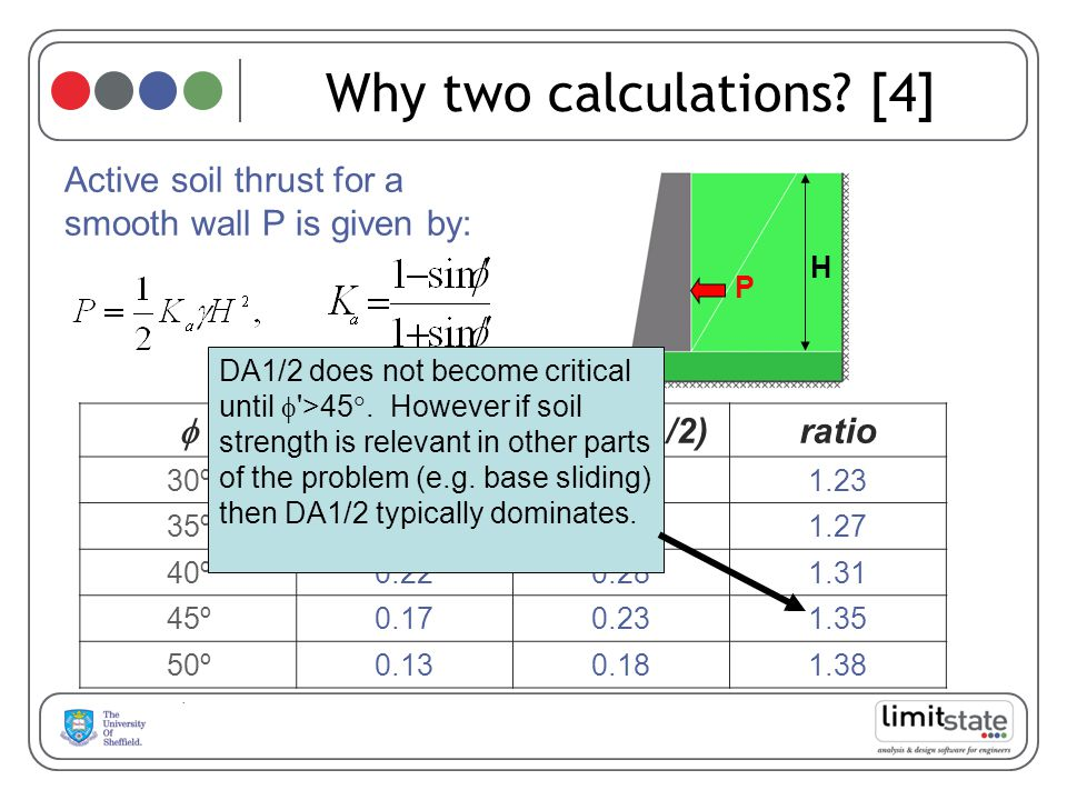 Why two calculations [4]